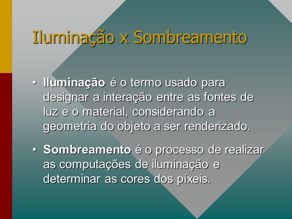Iluminação x Sombreamento Iluminação é o termo usado para designar a interação entre as fontes de luz e o material, considerando a geometria do objeto a ser renderizado.Iluminação é o termo usado para designar a interação entre as fontes de luz e o material, considerando a geometria do objeto a ser renderizado.