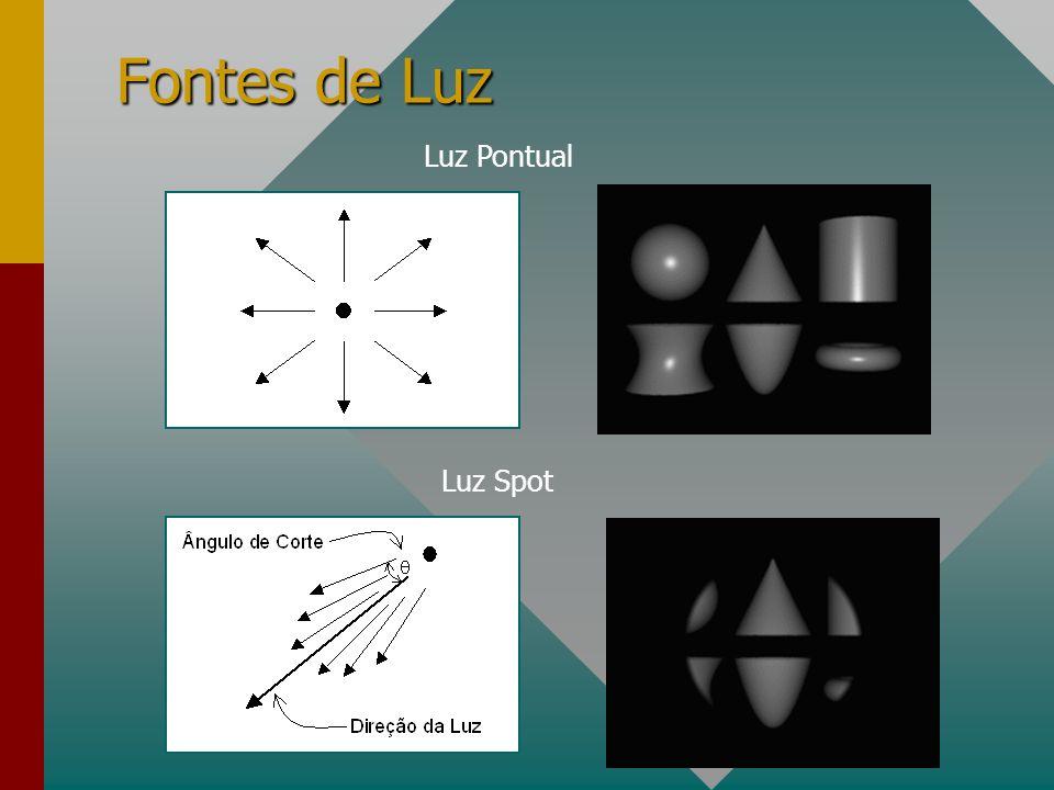 Fontes de Luz Luz Pontual Luz Spot
