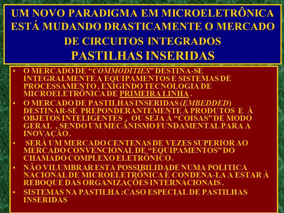 UM NOVO PARADIGMA EM MICROELETRÔNICA ESTÁ MUDANDO DRASTICAMENTE O MERCADO DE CIRCUITOS INTEGRADOS PASTILHAS INSERIDAS O MERCADO DE COMMODITIES DESTINA-SE INTEGRALMENTE A EQUIPAMENTOS E SISTEMAS DE PROCESSAMENTO, EXIGINDO TECNOLOGIA DE MICROELETRÔNICA DE PRIMEIRA LINHA.