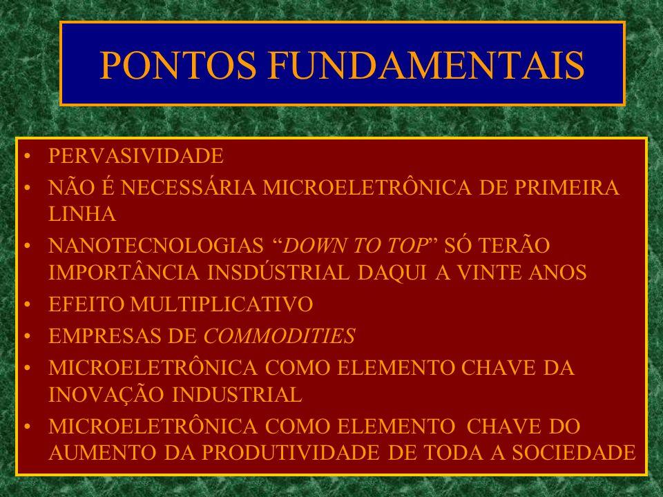 PONTOS FUNDAMENTAIS PERVASIVIDADE NÃO É NECESSÁRIA MICROELETRÔNICA DE PRIMEIRA LINHA NANOTECNOLOGIAS DOWN TO TOP SÓ TERÃO IMPORTÂNCIA INSDÚSTRIAL DAQUI A VINTE ANOS EFEITO MULTIPLICATIVO EMPRESAS DE COMMODITIES MICROELETRÔNICA COMO ELEMENTO CHAVE DA INOVAÇÃO INDUSTRIAL MICROELETRÔNICA COMO ELEMENTO CHAVE DO AUMENTO DA PRODUTIVIDADE DE TODA A SOCIEDADE