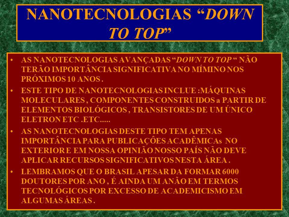 NANOTECNOLOGIAS DOWN TO TOP AS NANOTECNOLOGIAS AVANÇADAS DOWN TO TOP NÃO TERÃO IMPORTÂNCIA SIGNIFICATIVA NO MÍMINO NOS PRÓXIMOS 10 ANOS.