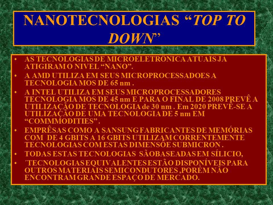 NANOTECNOLOGIAS TOP TO DOWN AS TECNOLOGIAS DE MICROELETRÔNICA ATUAIS JÁ ATIGIRAM O NIVEL NANO. A AMD UTILIZA EM SEUS MICROPROCESSADOES A TECNOLOGIA MO