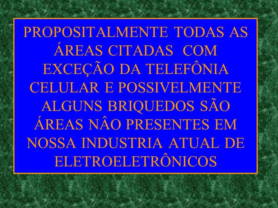 PROPOSITALMENTE TODAS AS ÁREAS CITADAS COM EXCEÇÃO DA TELEFÔNIA CELULAR E POSSIVELMENTE ALGUNS BRIQUEDOS SÃO ÁREAS NÂO PRESENTES EM NOSSA INDUSTRIA ATUAL DE ELETROELETRÔNICOS