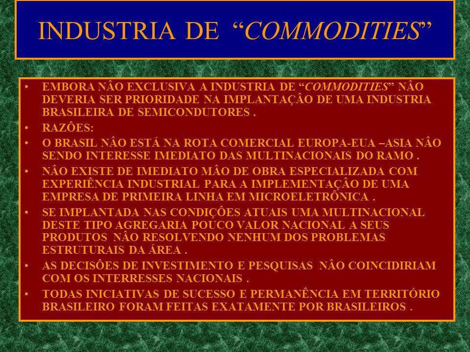 INDUSTRIA DE COMMODITIES EMBORA NÂO EXCLUSIVA A INDUSTRIA DE COMMODITIES NÂO DEVERIA SER PRIORIDADE NA IMPLANTAÇÂO DE UMA INDUSTRIA BRASILEIRA DE SEMICONDUTORES.