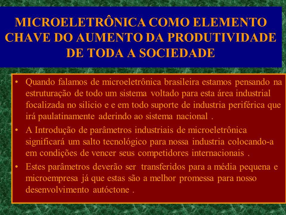 MICROELETRÔNICA COMO ELEMENTO CHAVE DO AUMENTO DA PRODUTIVIDADE DE TODA A SOCIEDADE Quando falamos de microeletrônica brasileira estamos pensando na e