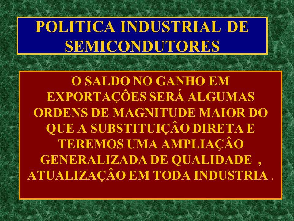 POLITICA INDUSTRIAL DE SEMICONDUTORES O SALDO NO GANHO EM EXPORTAÇÔES SERÁ ALGUMAS ORDENS DE MAGNITUDE MAIOR DO QUE A SUBSTITUIÇÂO DIRETA E TEREMOS UMA AMPLIAÇÂO GENERALIZADA DE QUALIDADE, ATUALIZAÇÂO EM TODA INDUSTRIA.
