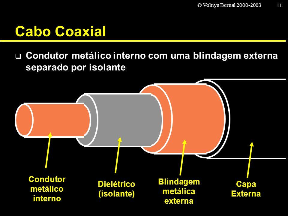 © Volnys Bernal 2000-2003 11 Cabo Coaxial Condutor metálico interno com uma blindagem externa separado por isolante Condutor metálico interno Dielétri