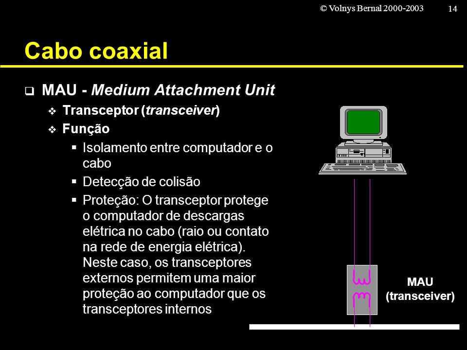 © Volnys Bernal 2000-2003 14 Cabo coaxial MAU - Medium Attachment Unit Transceptor (transceiver) Função Isolamento entre computador e o cabo Detecção