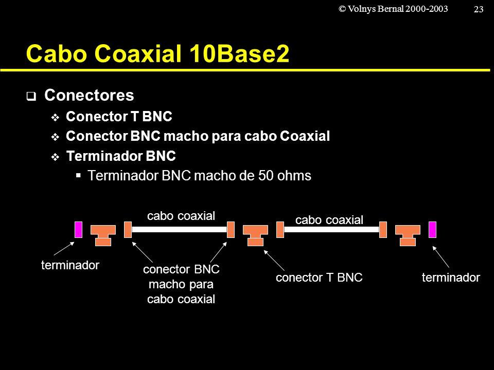 © Volnys Bernal 2000-2003 23 Cabo Coaxial 10Base2 Conectores Conector T BNC Conector BNC macho para cabo Coaxial Terminador BNC Terminador BNC macho d
