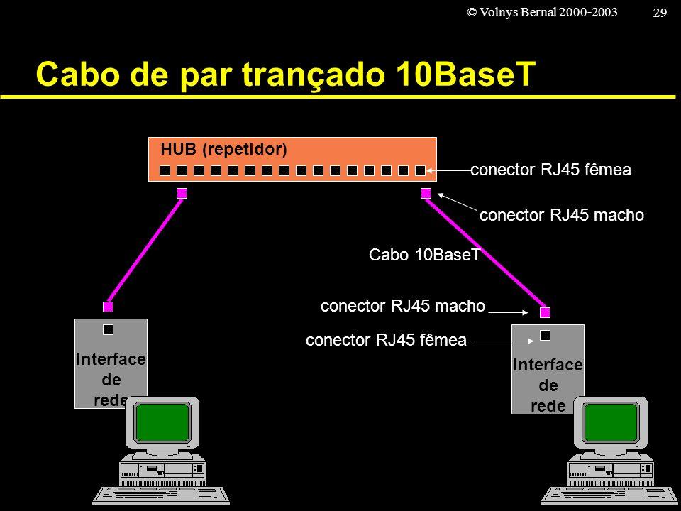 © Volnys Bernal 2000-2003 29 Cabo de par trançado 10BaseT HUB (repetidor) conector RJ45 fêmea Interface de rede conector RJ45 macho conector RJ45 fême
