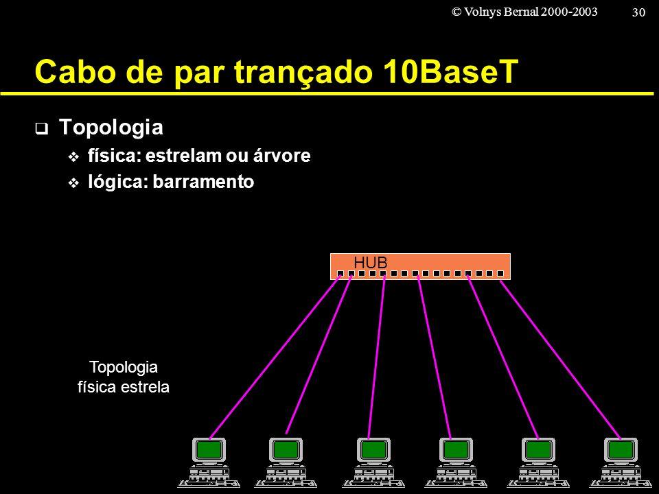 © Volnys Bernal 2000-2003 30 Cabo de par trançado 10BaseT Topologia física: estrelam ou árvore lógica: barramento HUB Topologia física estrela