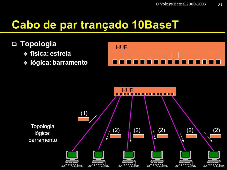 © Volnys Bernal 2000-2003 31 Cabo de par trançado 10BaseT Topologia física: estrela lógica: barramento (1) (2) HUB Topologia lógica: barramento HUB
