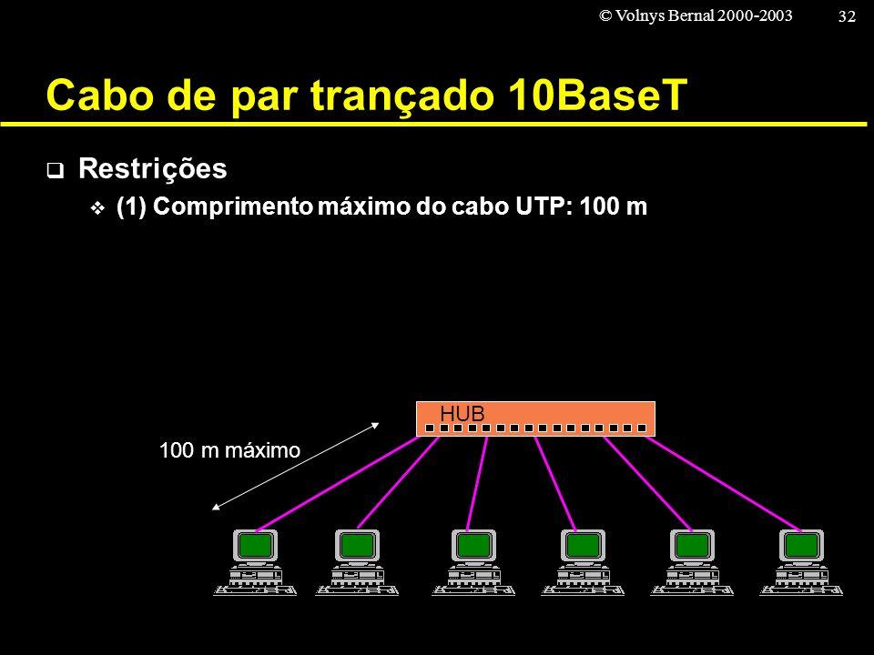 © Volnys Bernal 2000-2003 32 Cabo de par trançado 10BaseT Restrições (1) Comprimento máximo do cabo UTP: 100 m HUB 100 m máximo