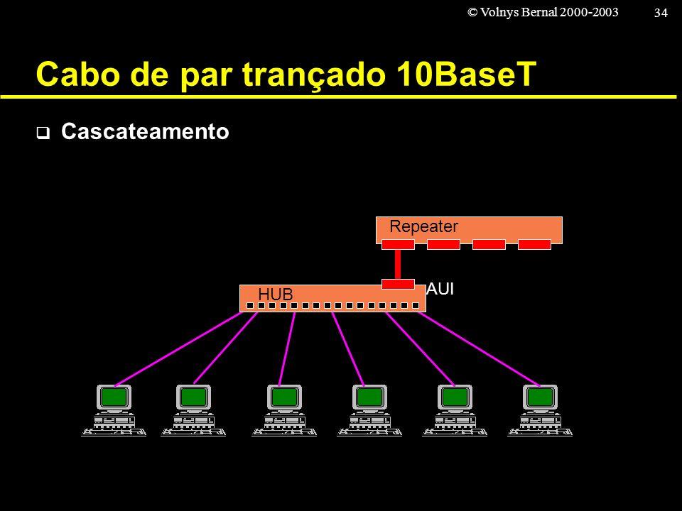 © Volnys Bernal 2000-2003 34 Cabo de par trançado 10BaseT Cascateamento HUB AUI Repeater HUB