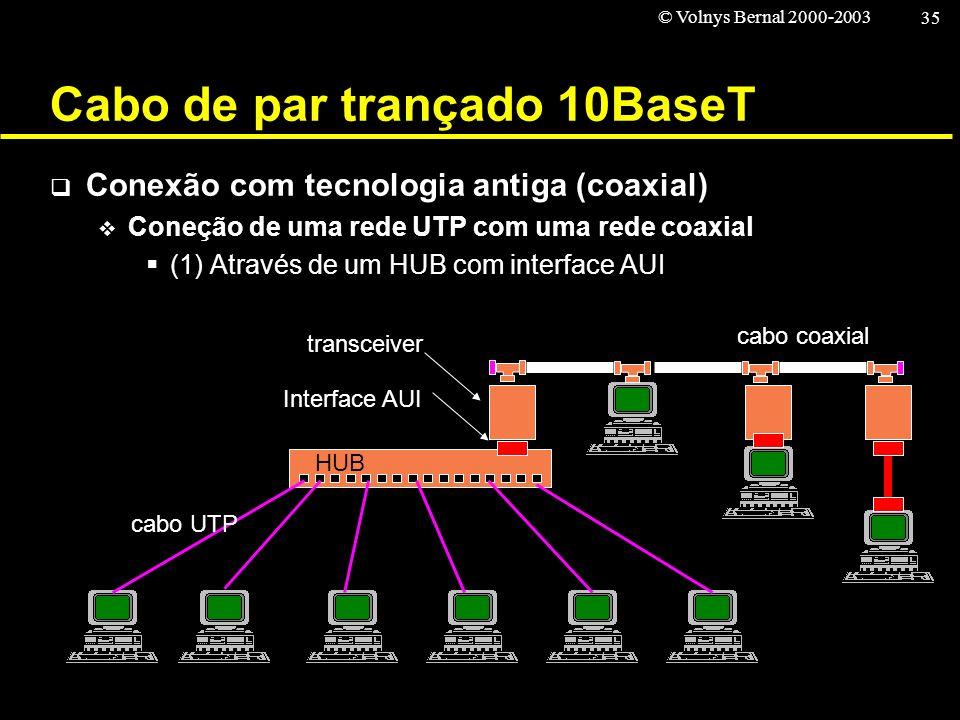 © Volnys Bernal 2000-2003 35 Cabo de par trançado 10BaseT Conexão com tecnologia antiga (coaxial) Coneção de uma rede UTP com uma rede coaxial (1) Atr