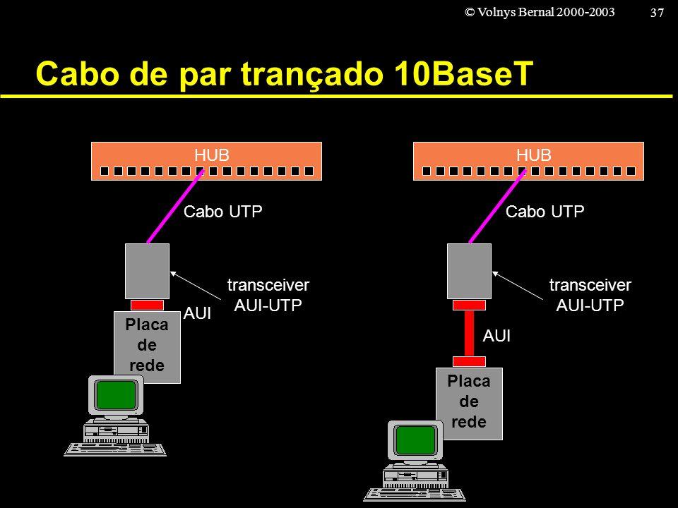 © Volnys Bernal 2000-2003 37 Cabo de par trançado 10BaseT AUI transceiver AUI-UTP Placa de rede HUB Cabo UTP AUI transceiver AUI-UTP Placa de rede HUB