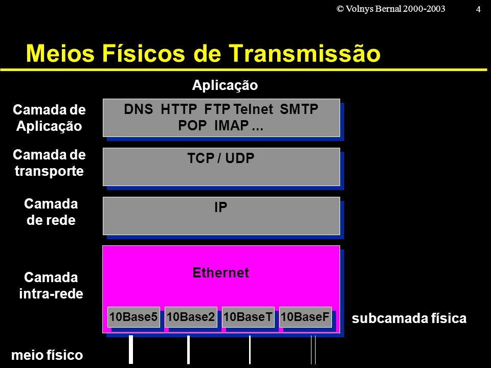 © Volnys Bernal 2000-2003 4 Meios Físicos de Transmissão meio físico DNS HTTP FTP Telnet SMTP POP IMAP... TCP / UDP IP Aplicação Ethernet Camada de Ap