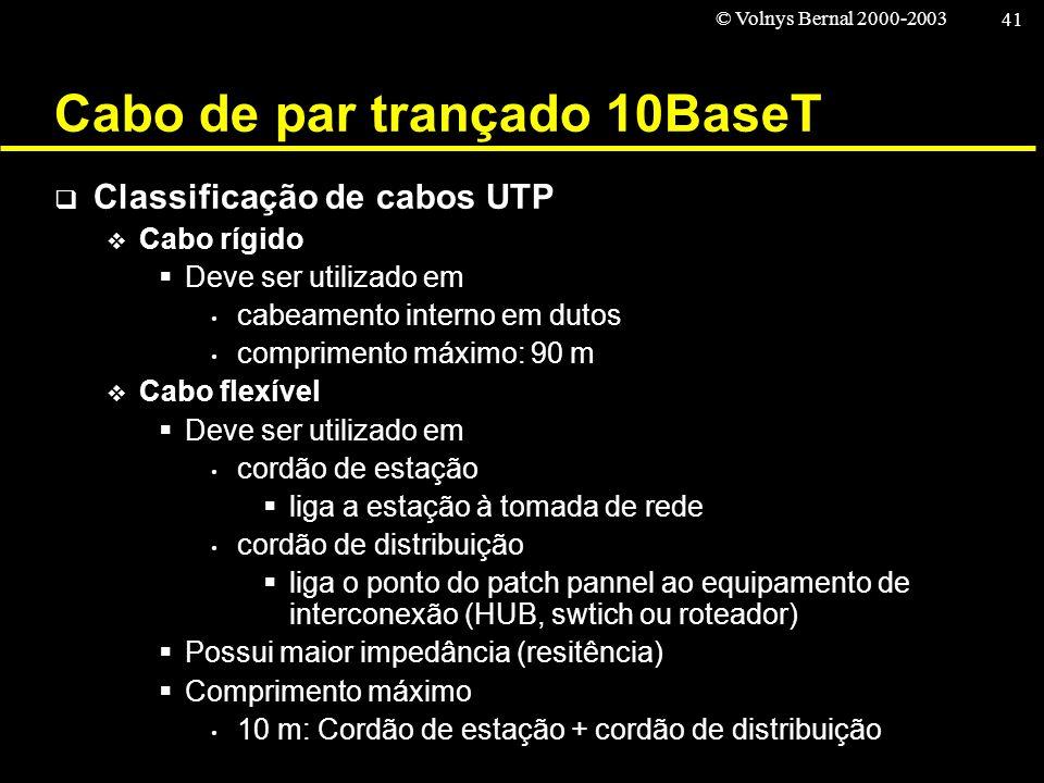 © Volnys Bernal 2000-2003 41 Cabo de par trançado 10BaseT Classificação de cabos UTP Cabo rígido Deve ser utilizado em cabeamento interno em dutos com