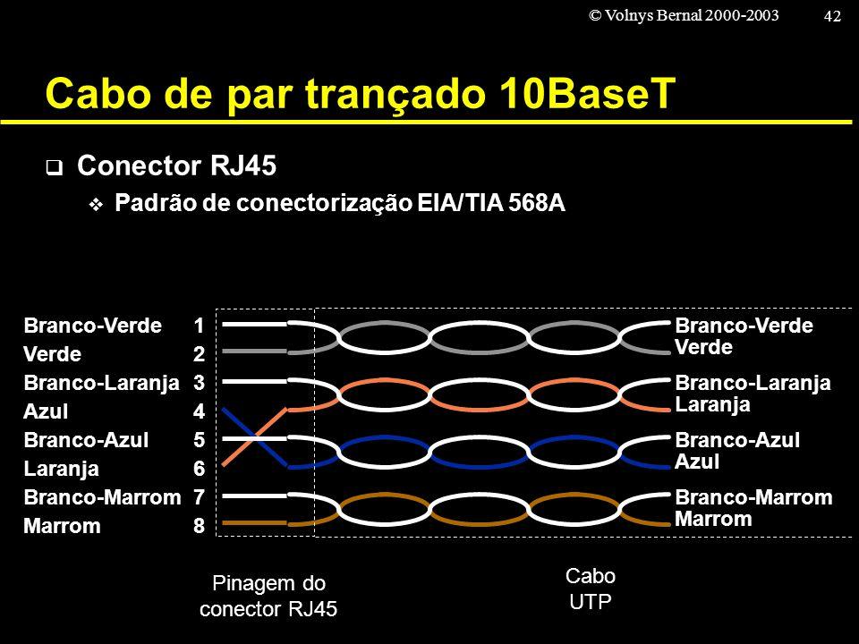 © Volnys Bernal 2000-2003 42 Cabo de par trançado 10BaseT Conector RJ45 Padrão de conectorização EIA/TIA 568A Pinagem do conector RJ45 Cabo UTP Branco