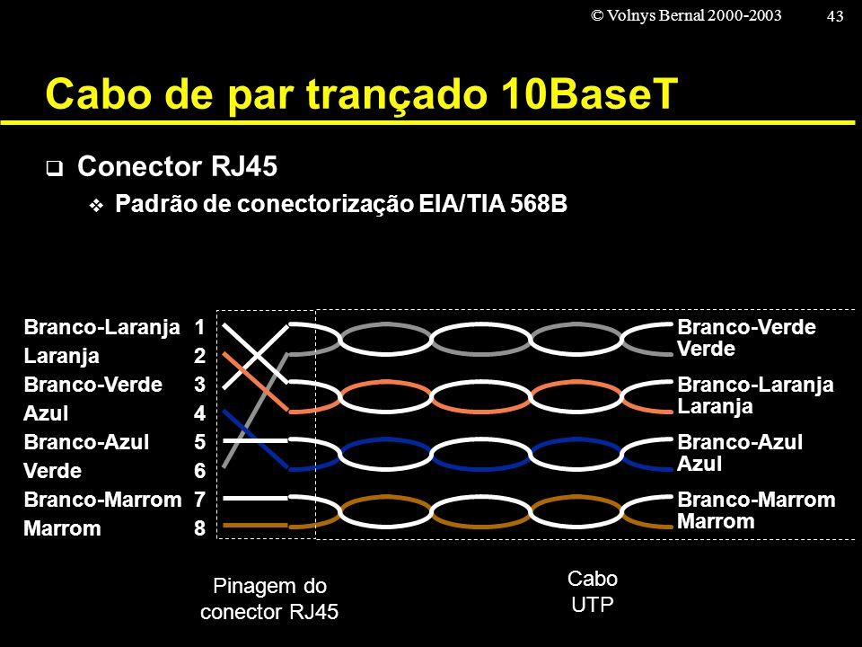 © Volnys Bernal 2000-2003 43 Cabo de par trançado 10BaseT Conector RJ45 Padrão de conectorização EIA/TIA 568B Pinagem do conector RJ45 Cabo UTP 1 2 3