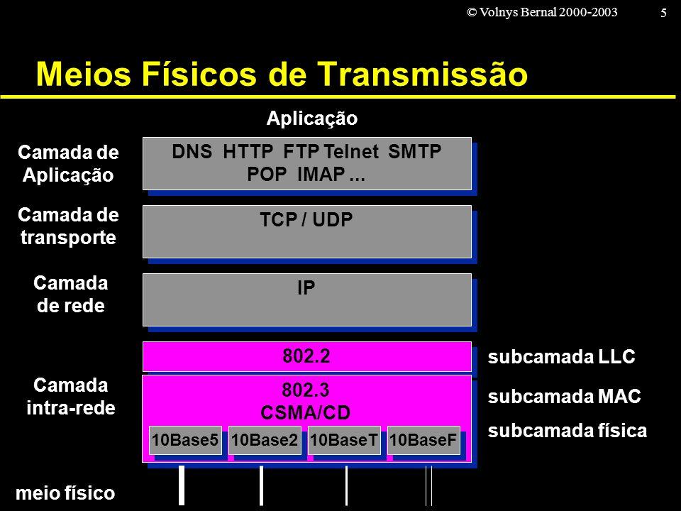 © Volnys Bernal 2000-2003 5 Meios Físicos de Transmissão meio físico DNS HTTP FTP Telnet SMTP POP IMAP... TCP / UDP IP 802.2 Aplicação 802.3 CSMA/CD C