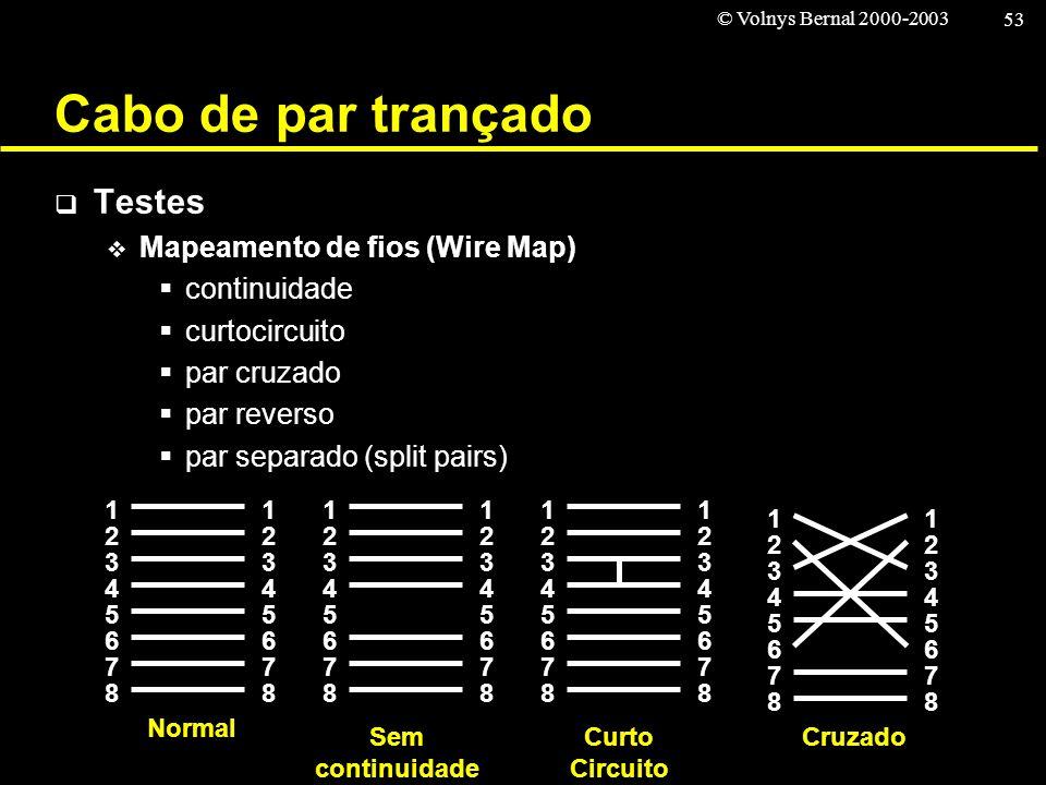 © Volnys Bernal 2000-2003 53 Cabo de par trançado Testes Mapeamento de fios (Wire Map) continuidade curtocircuito par cruzado par reverso par separado