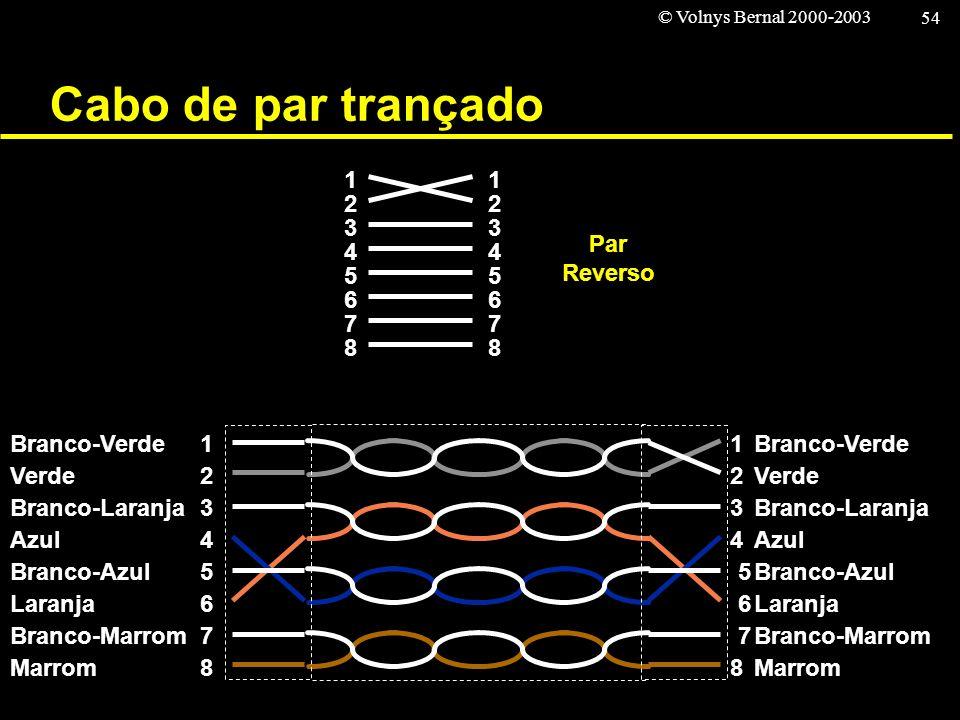 © Volnys Bernal 2000-2003 54 Cabo de par trançado Branco-Verde Verde Branco-Laranja Azul Branco-Azul Laranja Branco-Marrom Marrom 1 2 3 4 5 6 7 8 Bran