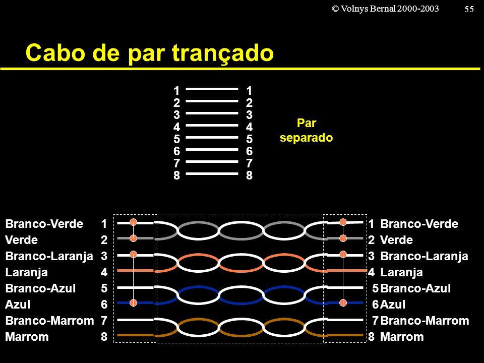 © Volnys Bernal 2000-2003 55 Cabo de par trançado Branco-Verde Verde Branco-Laranja Laranja Branco-Azul Azul Branco-Marrom Marrom 1 2 3 4 5 6 7 8 Bran