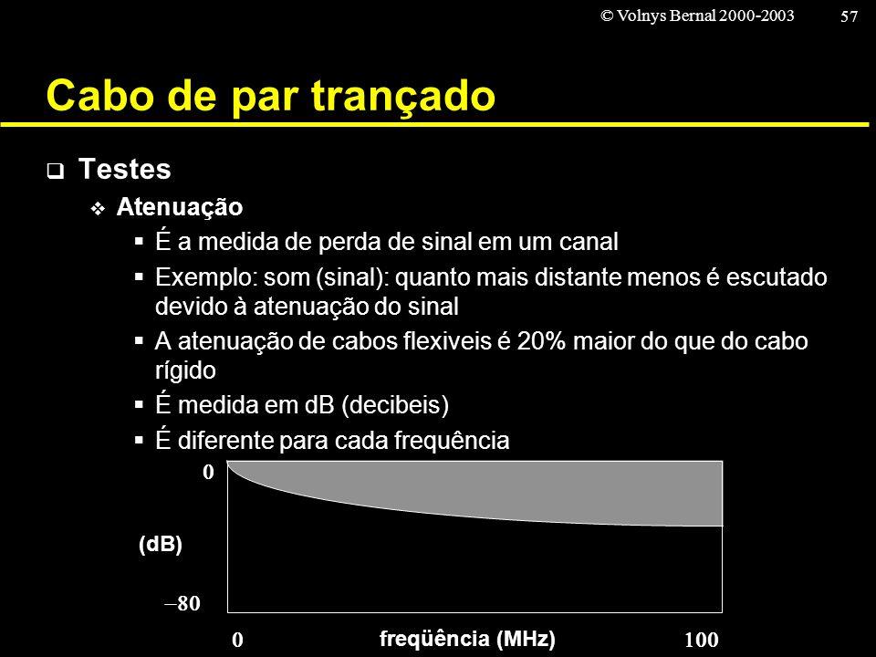 © Volnys Bernal 2000-2003 57 Cabo de par trançado Testes Atenuação É a medida de perda de sinal em um canal Exemplo: som (sinal): quanto mais distante