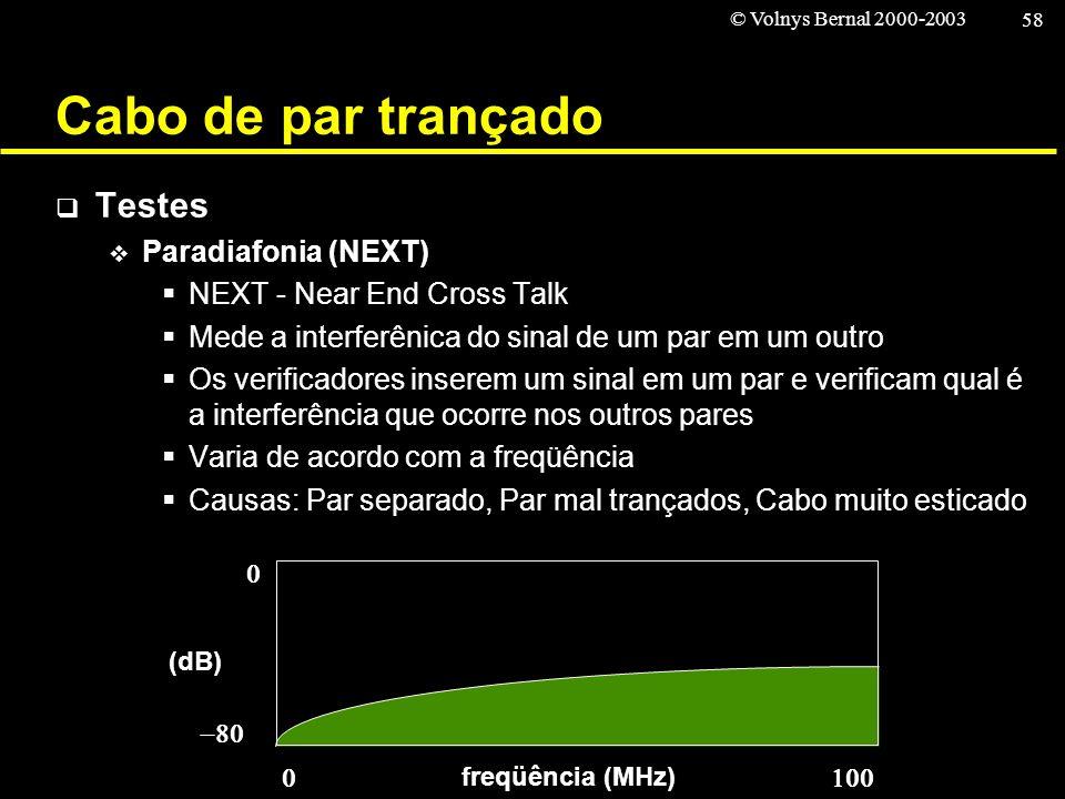 © Volnys Bernal 2000-2003 58 Cabo de par trançado Testes Paradiafonia (NEXT) NEXT - Near End Cross Talk Mede a interferênica do sinal de um par em um