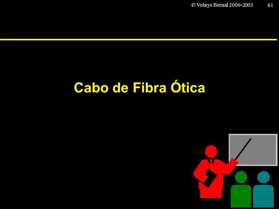 © Volnys Bernal 2000-2003 61 Cabo de Fibra Ótica