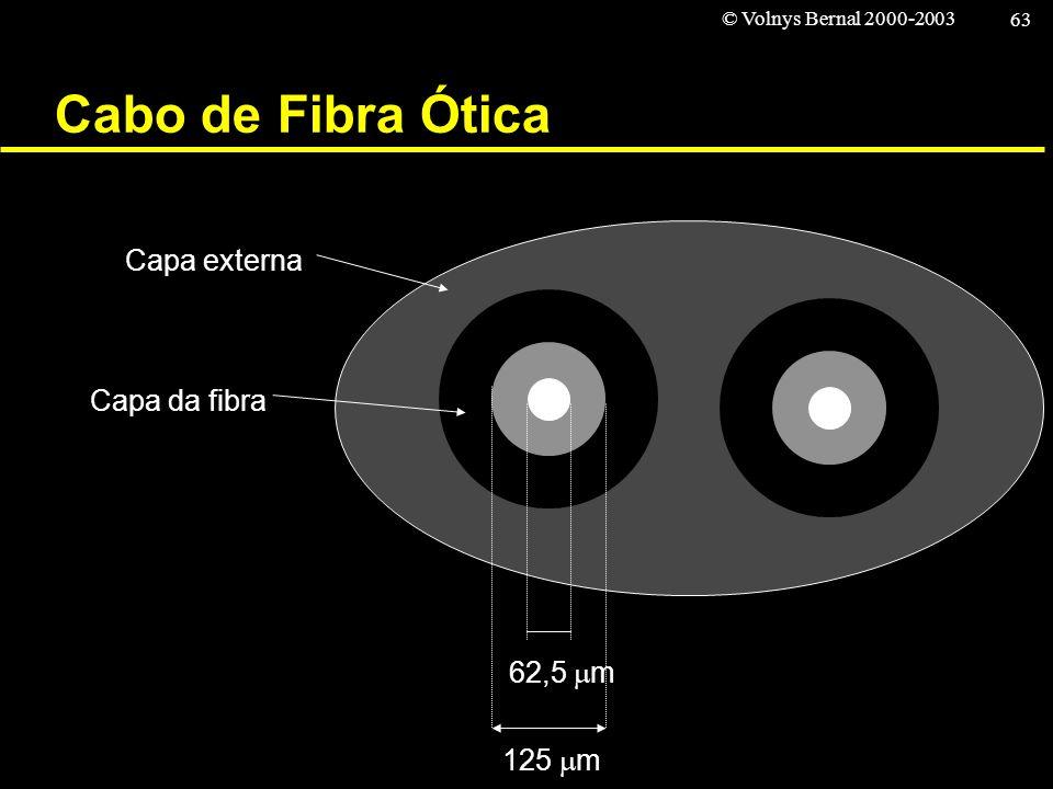 © Volnys Bernal 2000-2003 63 Cabo de Fibra Ótica 62,5 m 125 m Capa externa Capa da fibra