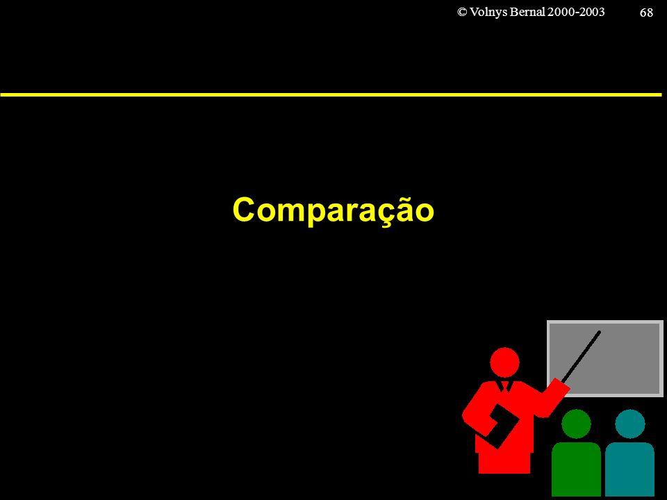 © Volnys Bernal 2000-2003 68 Comparação