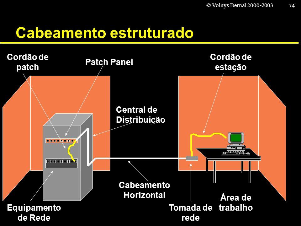 © Volnys Bernal 2000-2003 74 Cabeamento estruturado Central de Distribuição Área de trabalho Tomada de rede Cabeamento Horizontal Cordão de estação Co