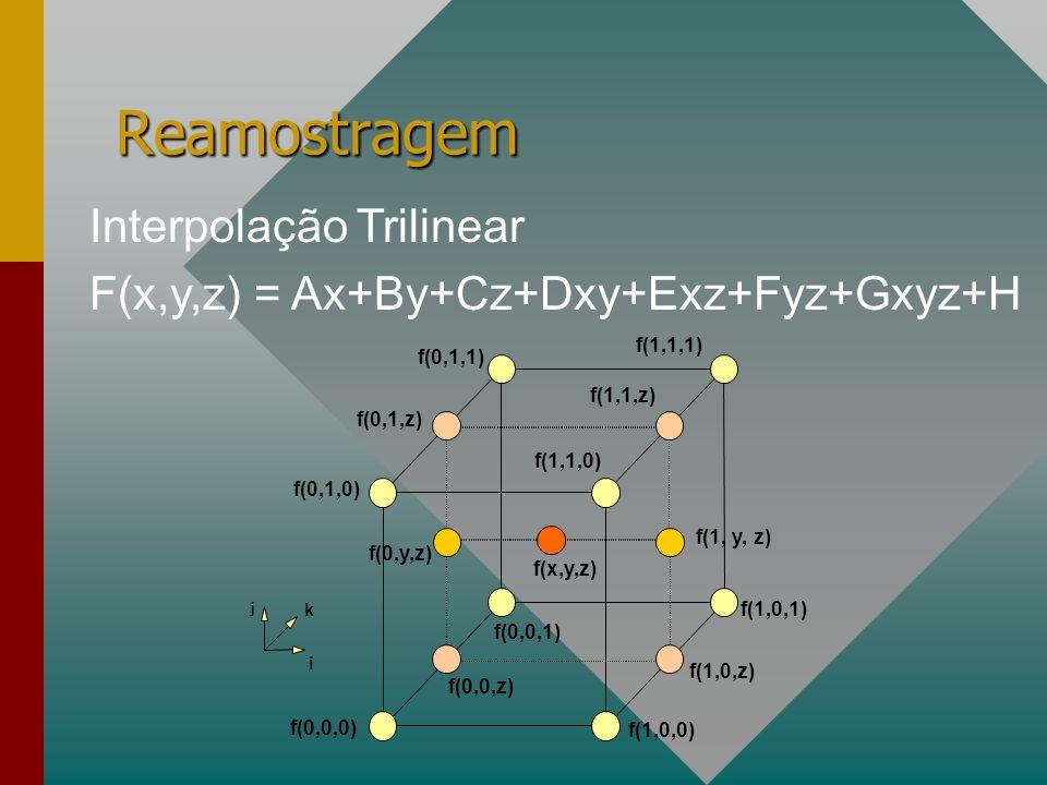 Reamostragem i j k f(0,y,z) f(1, y, z) Interpolação Trilinear F(x,y,z) = Ax+By+Cz+Dxy+Exz+Fyz+Gxyz+H f(x,y,z) f(1,0,0) f(1,0,1) f(0,0,1) f(0,1,1) f(1,1,1) f(0,1,0) f(0,0,0) f(1,1,0) f(1,0,z) f(0,0,z) f(0,1,z) f(1,1,z)