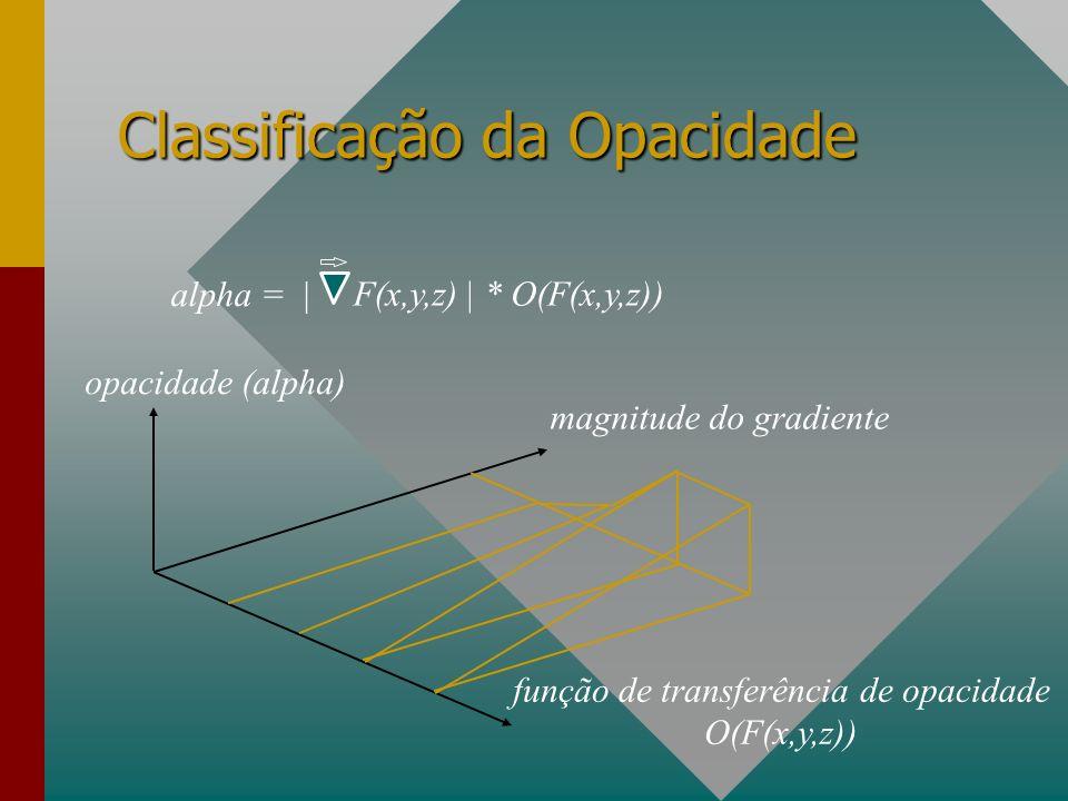 opacidade (alpha) magnitude do gradiente função de transferência de opacidade O(F(x,y,z)) alpha = | | * O(F(x,y,z))F(x,y,z) Classificação da Opacidade