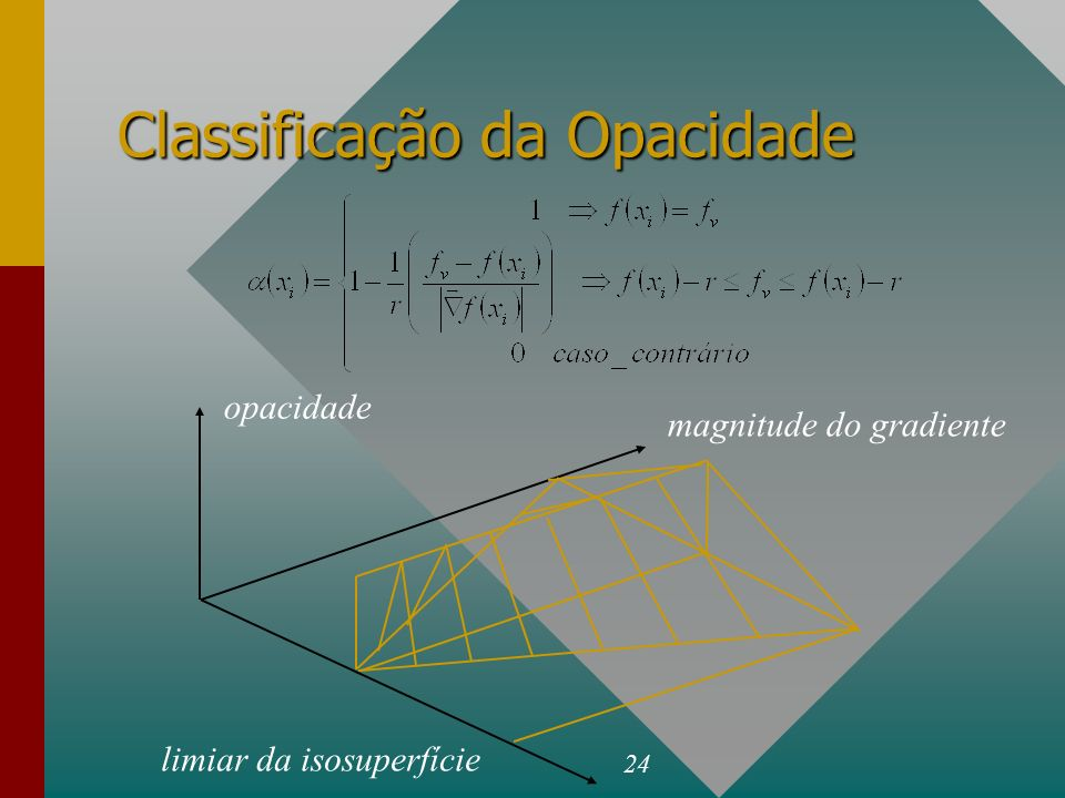 opacidade magnitude do gradiente 24 limiar da isosuperfície Classificação da Opacidade