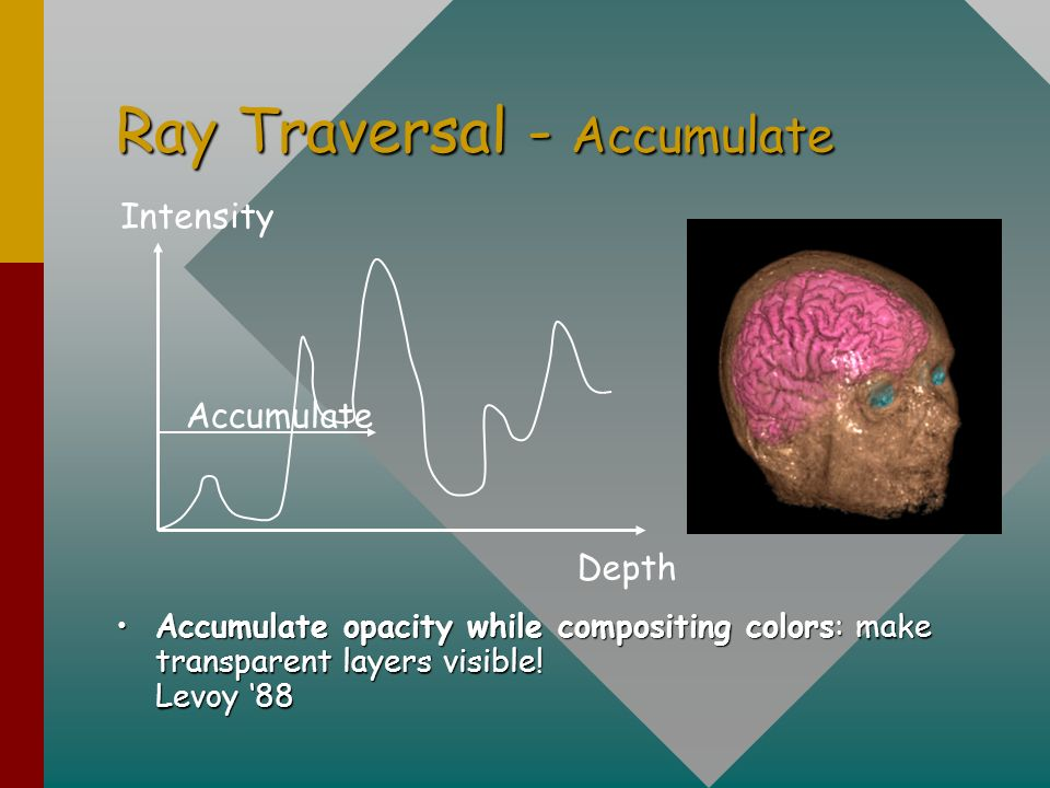 Ray Traversal - Accumulate Depth Intensity Accumulate Accumulate opacity while compositing colors: make transparent layers visible.