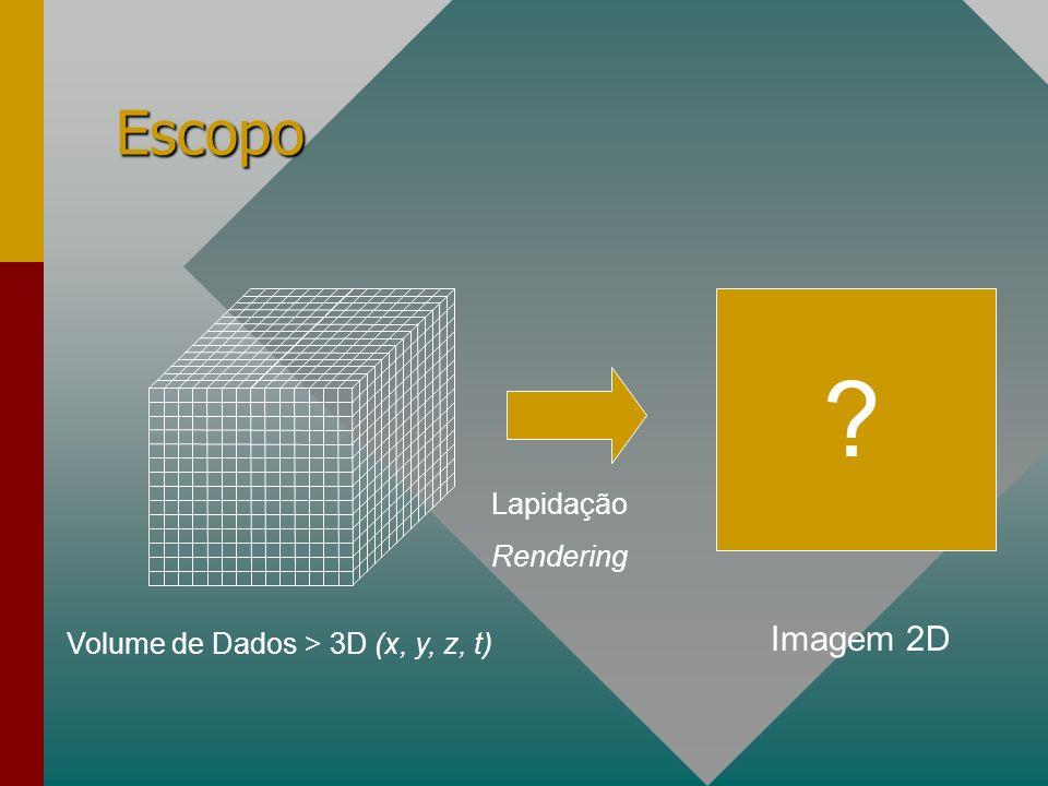 Escopo Volume de Dados > 3D (x, y, z, t) Imagem 2D Lapidação Rendering