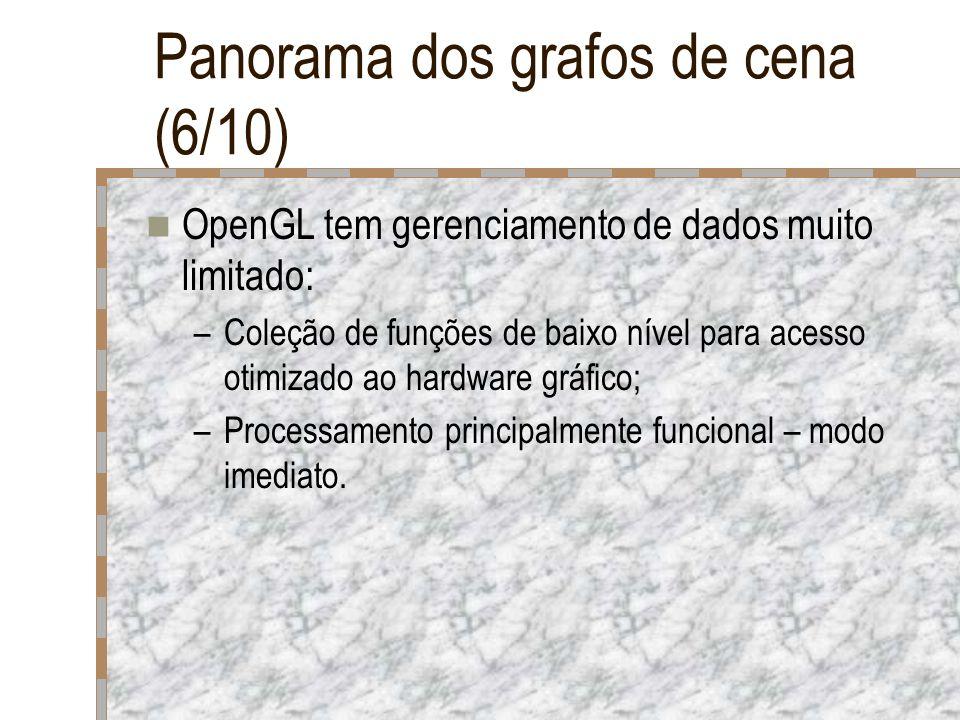 Panorama dos grafos de cena (6/10) OpenGL tem gerenciamento de dados muito limitado: –Coleção de funções de baixo nível para acesso otimizado ao hardw