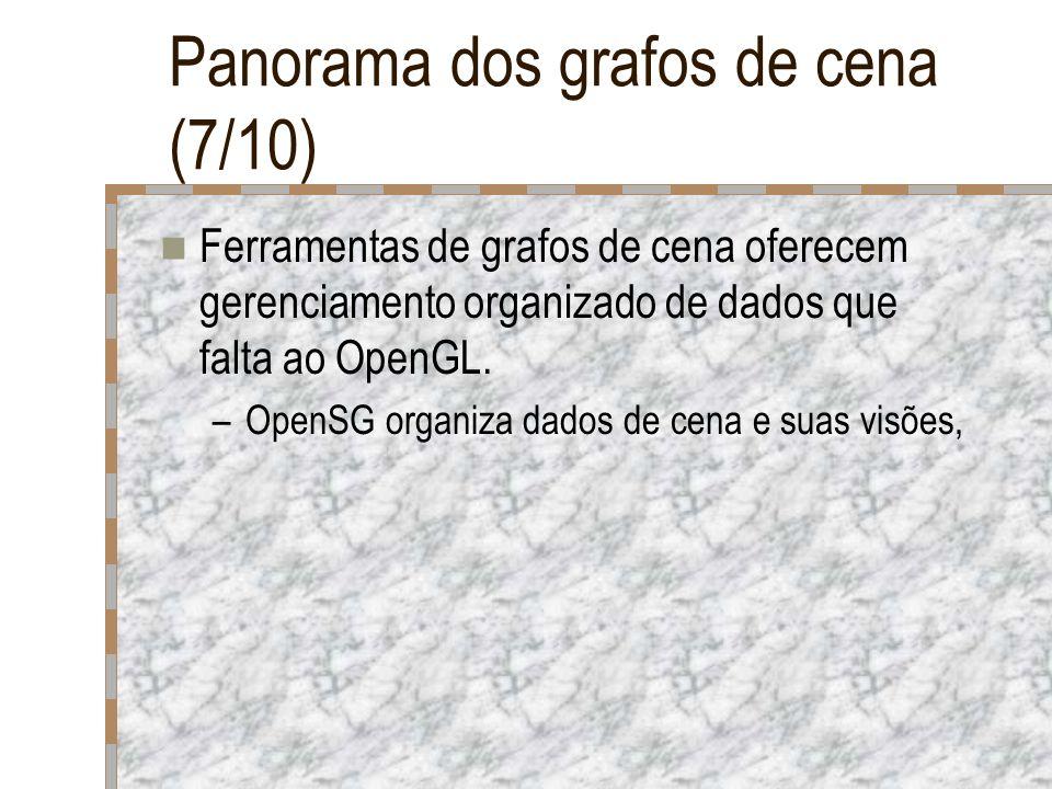 Panorama dos grafos de cena (7/10) Ferramentas de grafos de cena oferecem gerenciamento organizado de dados que falta ao OpenGL. –OpenSG organiza dado