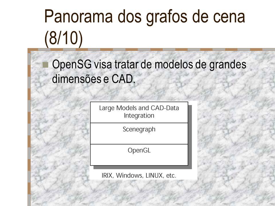 Panorama dos grafos de cena (8/10) OpenSG visa tratar de modelos de grandes dimensões e CAD.