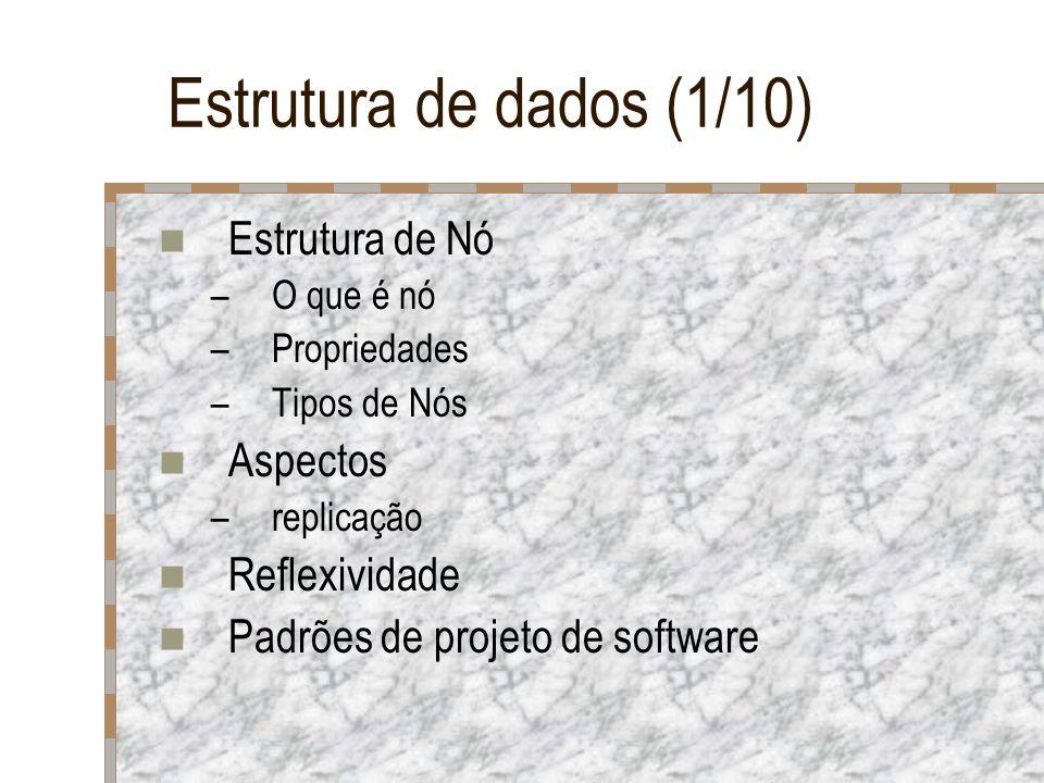 Estrutura de dados (1/10) Estrutura de Nó –O que é nó –Propriedades –Tipos de Nós Aspectos –replicação Reflexividade Padrões de projeto de software