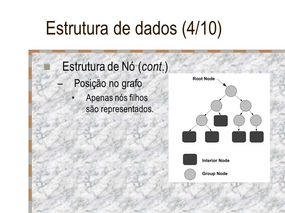 Estrutura de dados (4/10) Estrutura de Nó ( cont.) –Posição no grafo Apenas nós filhos são representados.