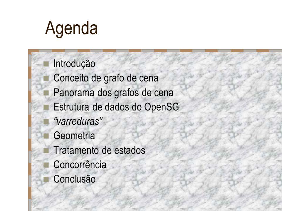 Agenda Introdução Conceito de grafo de cena Panorama dos grafos de cena Estrutura de dados do OpenSG varreduras Geometria Tratamento de estados Concor