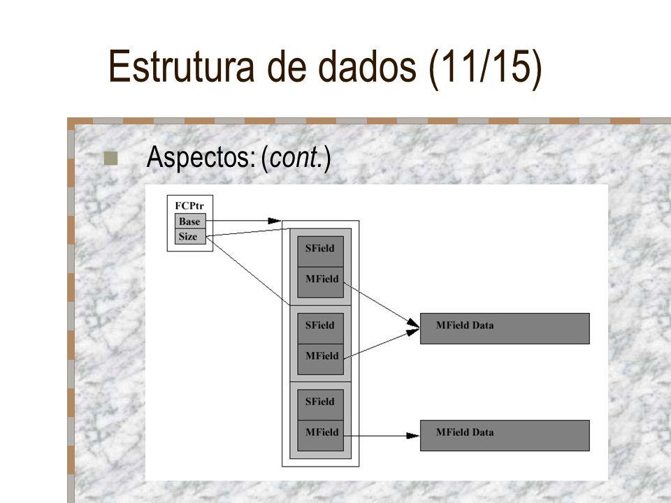 Estrutura de dados (11/15) Aspectos: ( cont. )