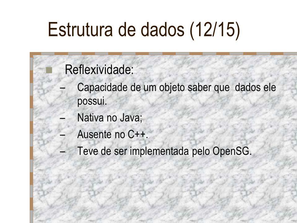 Estrutura de dados (12/15) Reflexividade: –Capacidade de um objeto saber que dados ele possui. –Nativa no Java; –Ausente no C++. –Teve de ser implemen