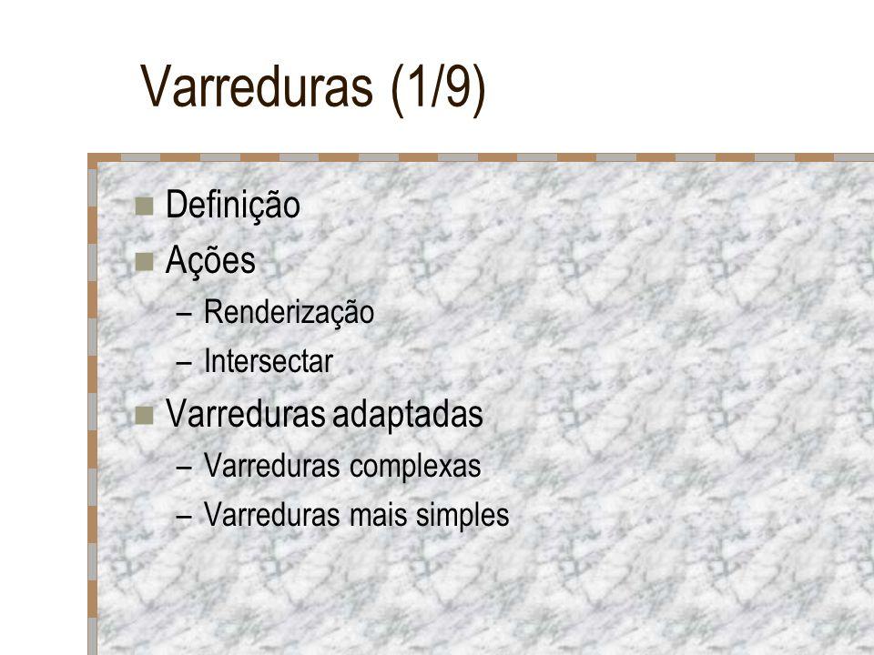 Varreduras (1/9) Definição Ações –Renderização –Intersectar Varreduras adaptadas –Varreduras complexas –Varreduras mais simples