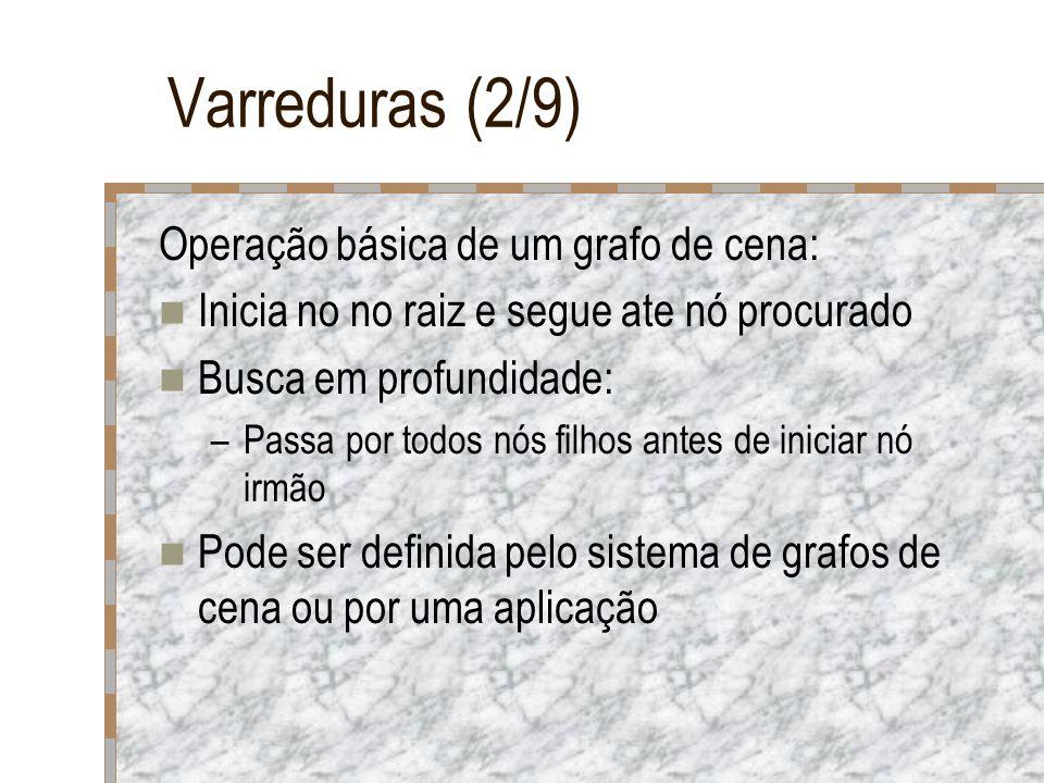 Varreduras (2/9) Operação básica de um grafo de cena: Inicia no no raiz e segue ate nó procurado Busca em profundidade: –Passa por todos nós filhos an