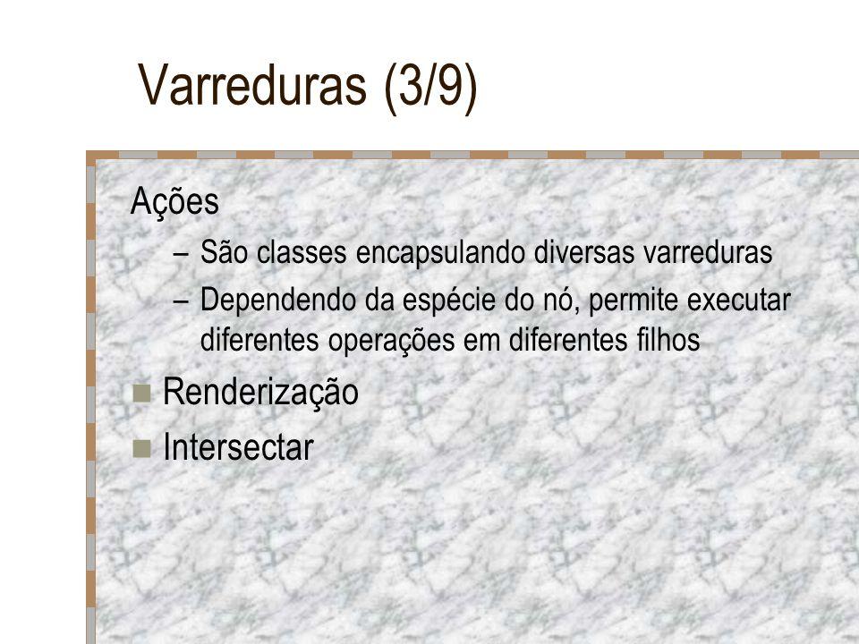 Varreduras (3/9) Ações –São classes encapsulando diversas varreduras –Dependendo da espécie do nó, permite executar diferentes operações em diferentes